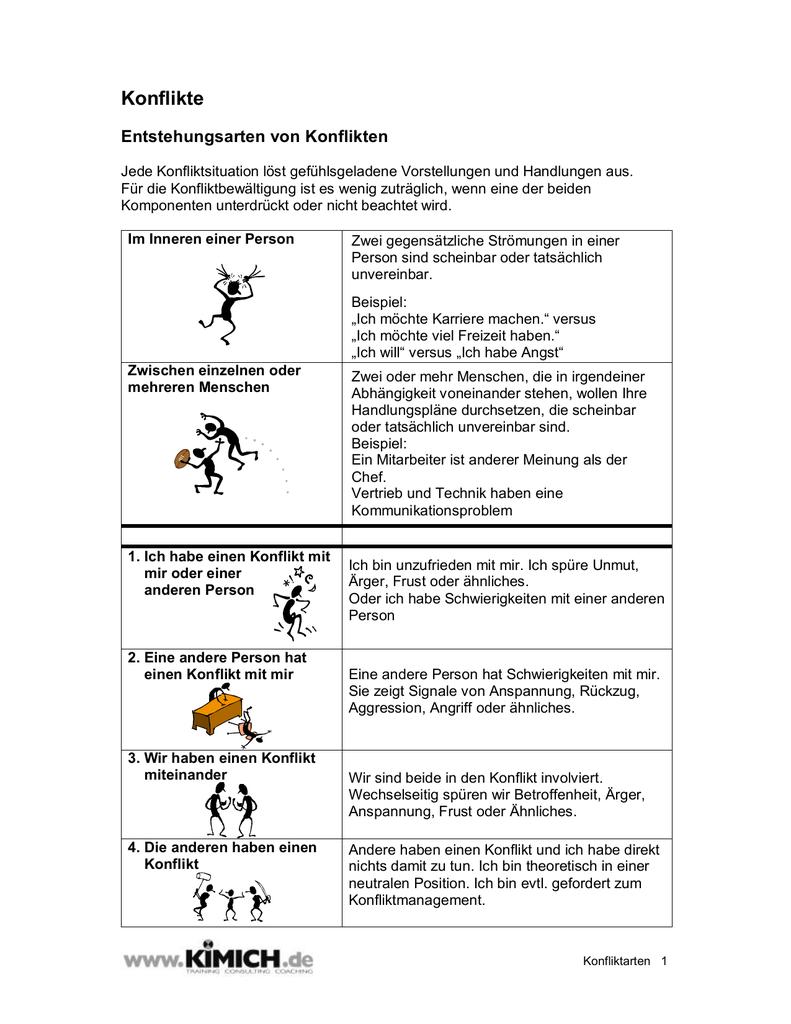 Konflikte Im Team Erfolgreich Losen 4 Schritte Und 5 Tipps 1