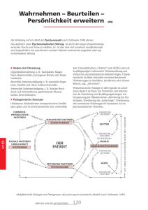Die Definition der radiometrischen Datierung