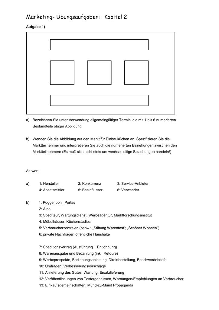 forex 1x1 devisenhandel fr anfnger