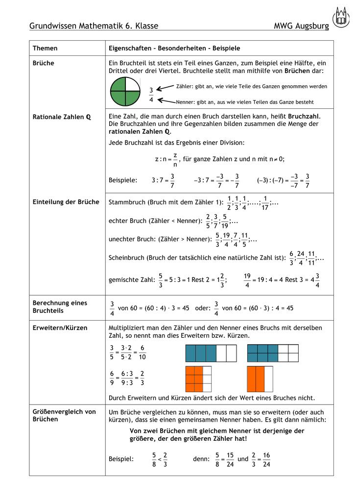 Grundwissen Mathematik 6. Klasse MWG Augsburg