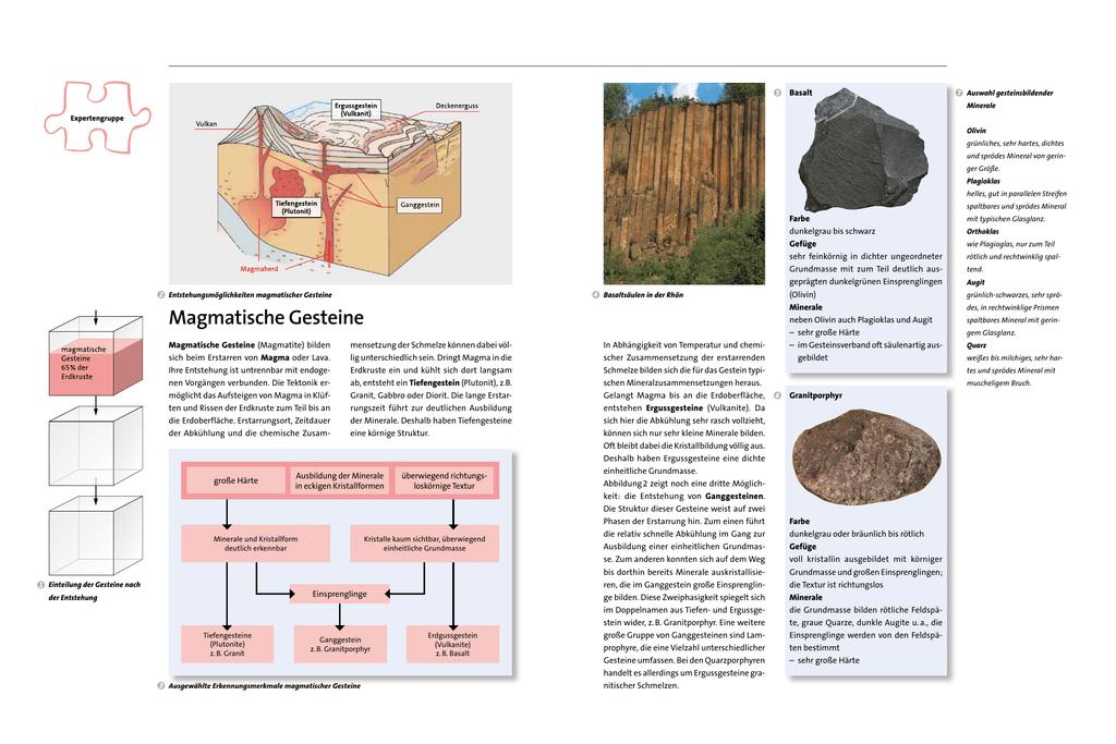Magmatische Gesteine