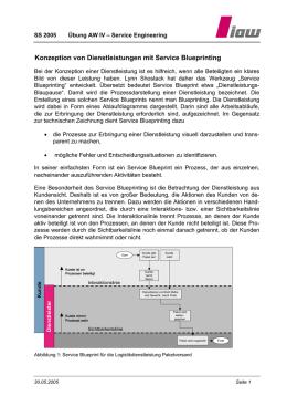 1 die blueprint analyse fr services und dienstleistungen bei der konzeption von dienstleistungen mit service blueprinting malvernweather Choice Image