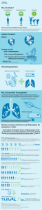 Was ist Asthma? - Boston Scientific
