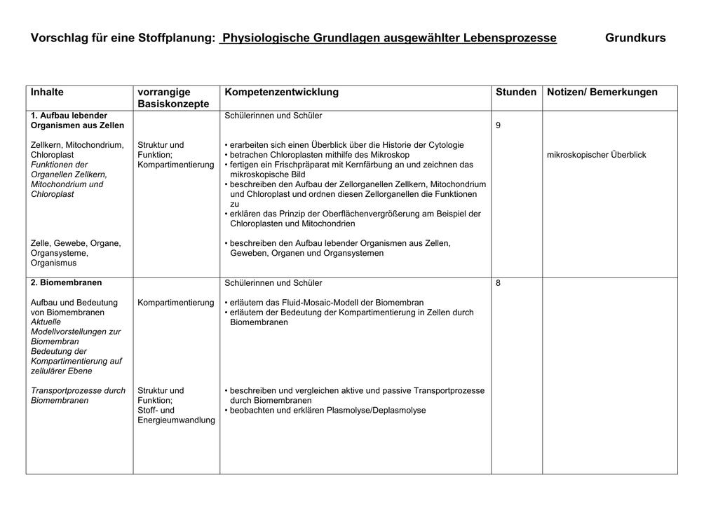 Nett Zellorganellen Arbeitsblatt Schlüssel Galerie - Arbeitsblätter ...