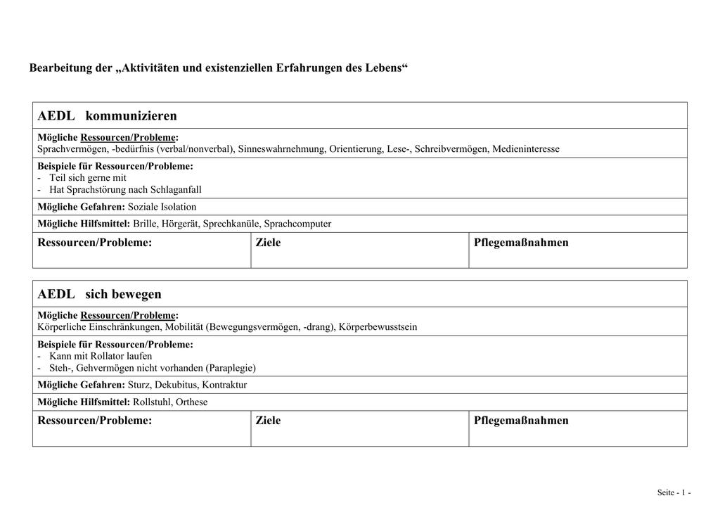 Beispiele Fur Probleme Mit Ursachen Symptomen Und Ressourcen