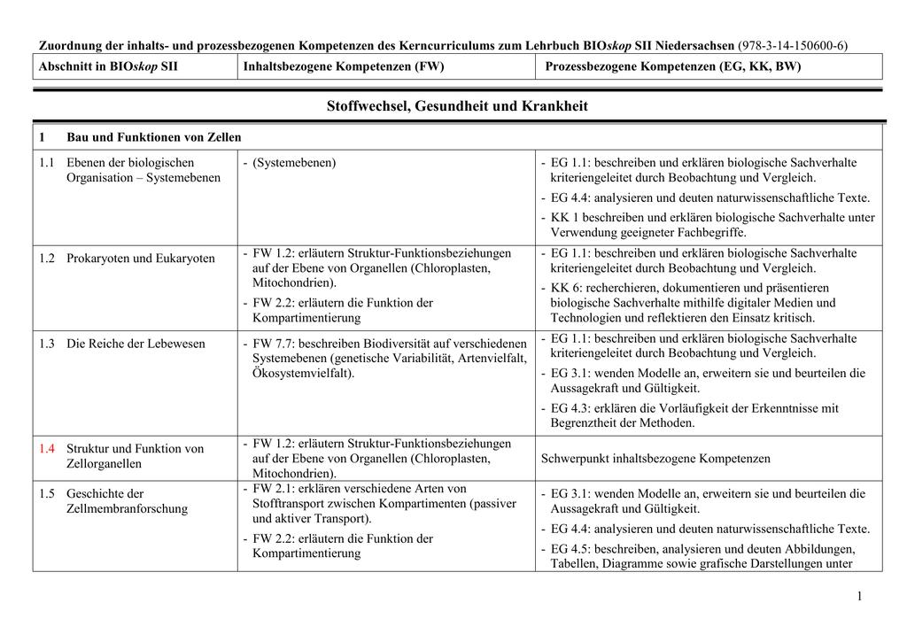 Und Prozessbezogenen Kompetenzen Des Kerncurriculums
