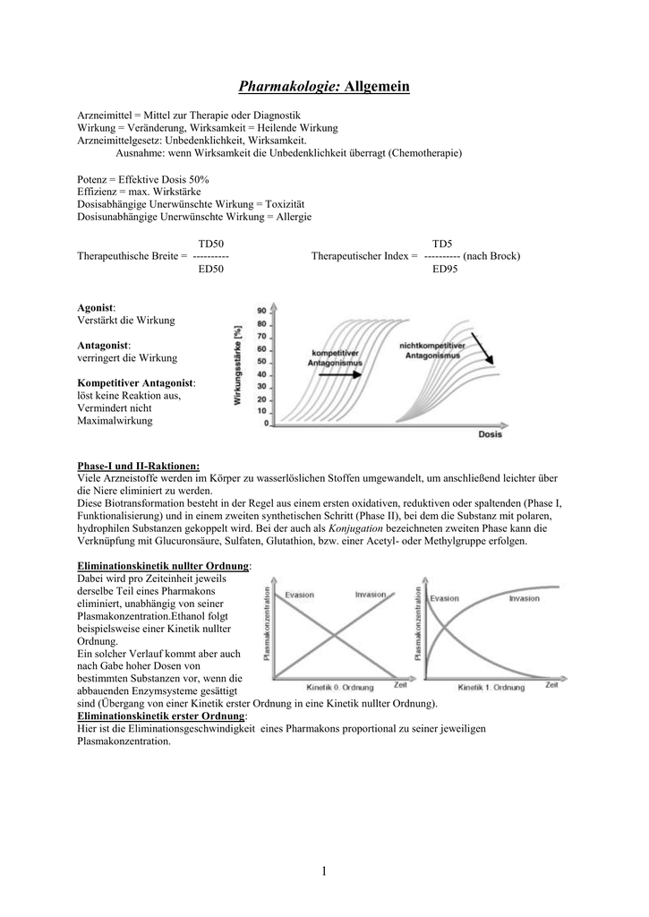 einsatz und wirkungsdauer langzeitinsulin