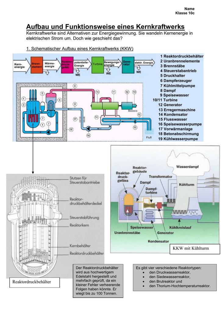 Großzügig Einfacher Generator Schaltplan Galerie - Schaltplan-Ideen ...