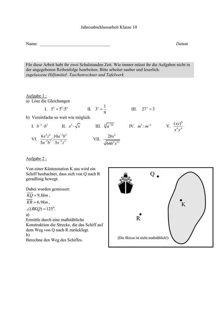 In den Abbildungen 1- 4 sind Funktionsgraphen der allgemeinen