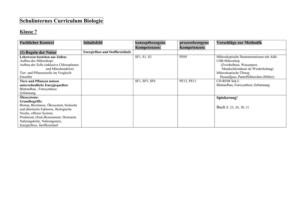 Schulinternes Curriculum Biologie