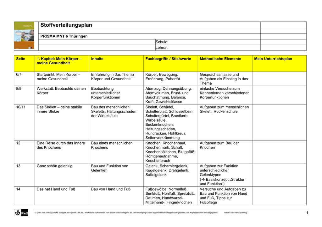 Großzügig Funktion Des Skelettsystems Bilder - Anatomie Ideen ...