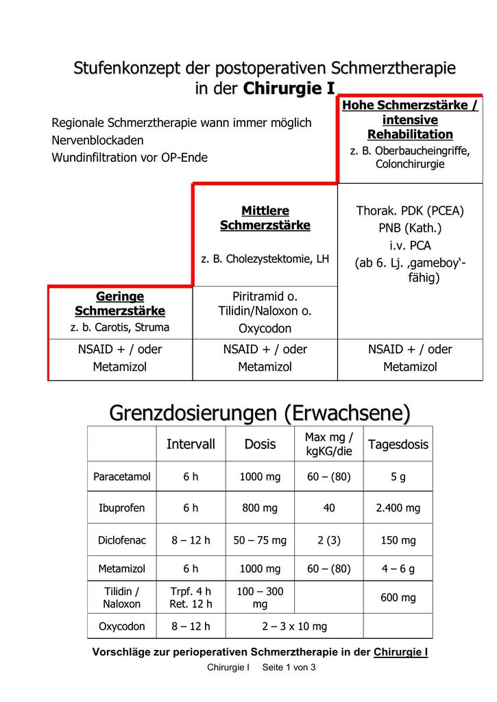 GEBRAUCHSINFORMATION: INFORMATION FÜR DEN