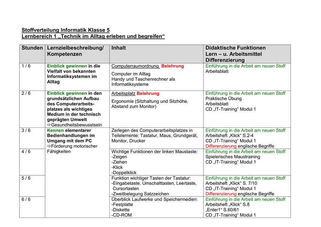 Stoffverteilung Informatik Klasse 5