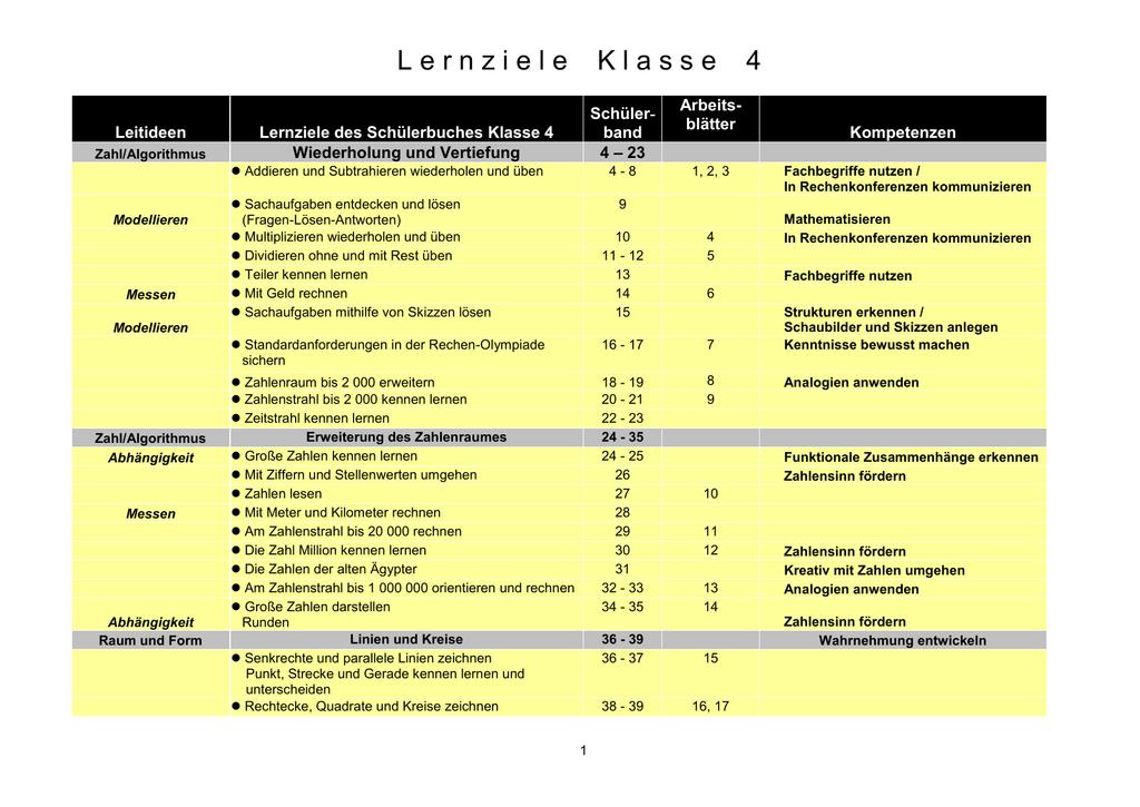 Lernziele und Zeitplan Klasse 3