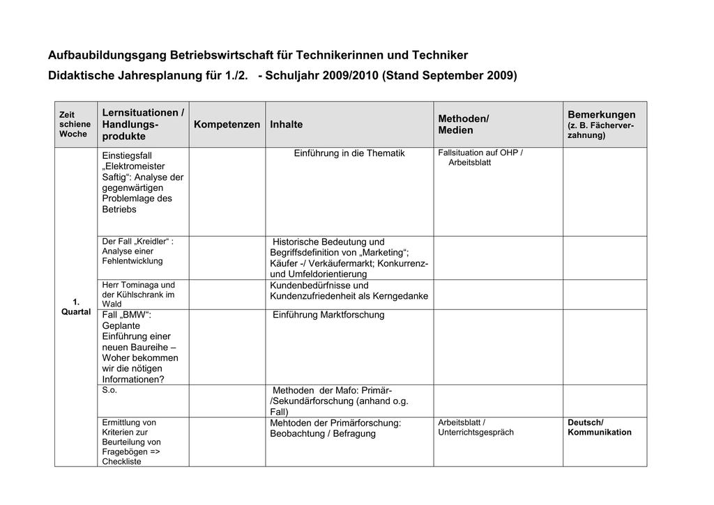 Aufbaubildungsgang Betriebswirtschaft für Technikerinnen - fs-tec