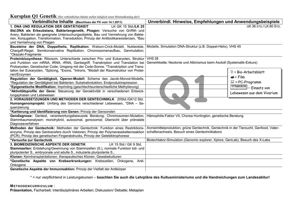 Kursplan_Q1 - Modellschule Obersberg