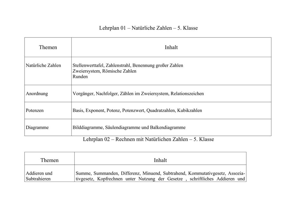 Charmant Poolheizungsdiagramm Fotos - Elektrische Schaltplan-Ideen ...