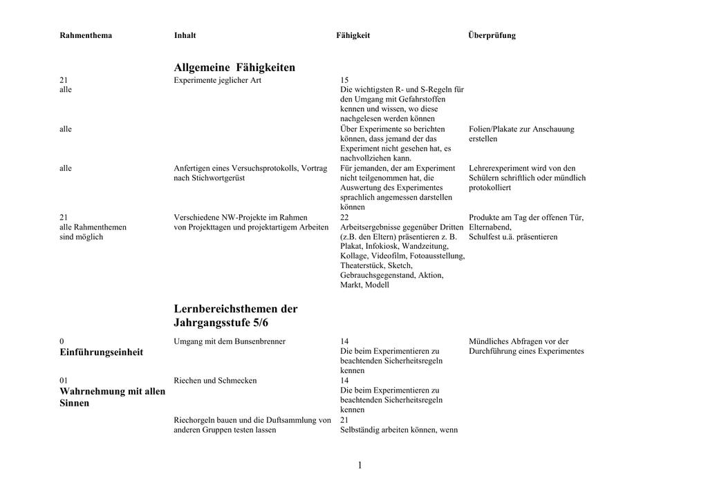 Perfect Science Lab Sicherheitsregeln Arbeitsblatt Composition ...