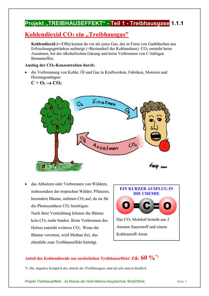 Perfect Atome Und Ionen Isotope Arbeitsblatt Sketch - Kindergarten ...