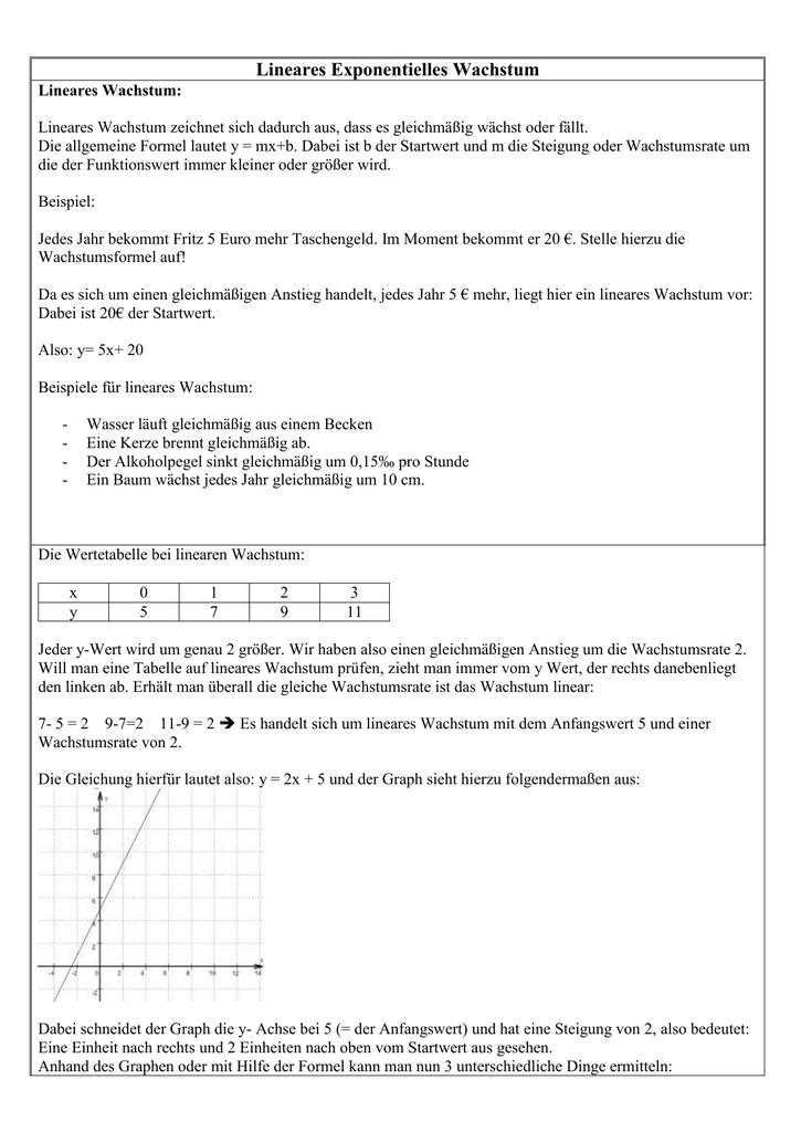 Berühmt Graphing Linearen Gleichungen Praxis Bilder - Mathematik ...