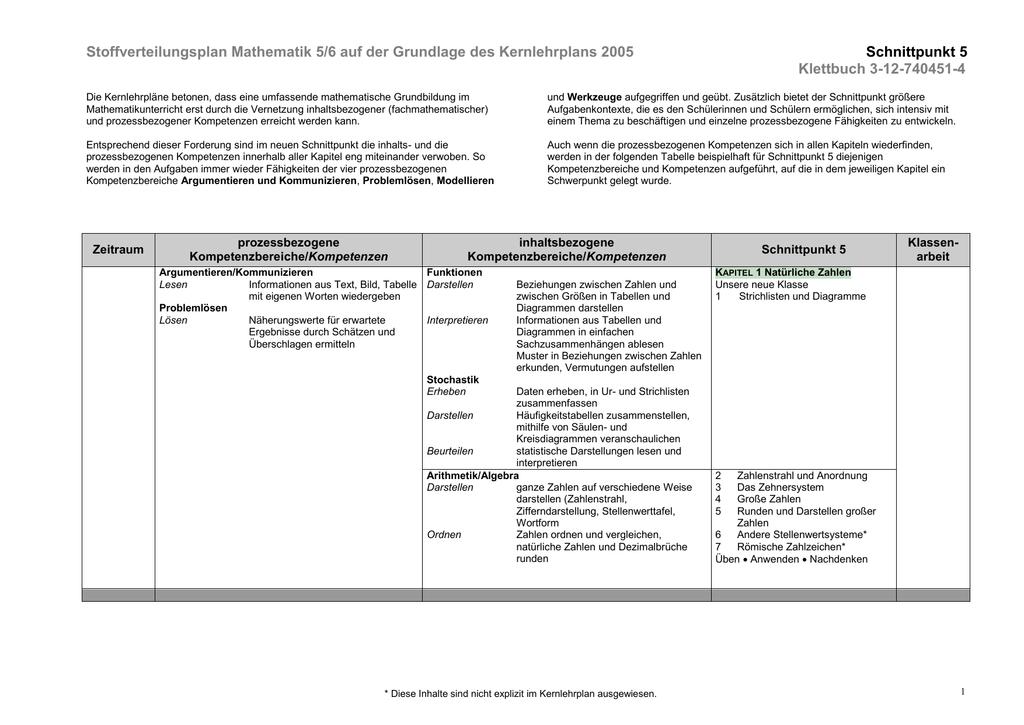 Stoffverteilungsplan Schnittpunkt Klasse 5–6 – Ausgabe 2005