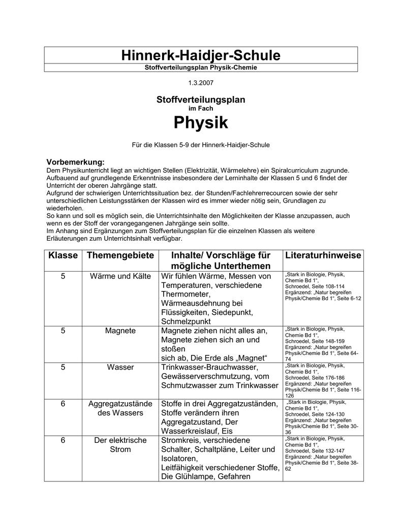 leiter und nichtleiter physik