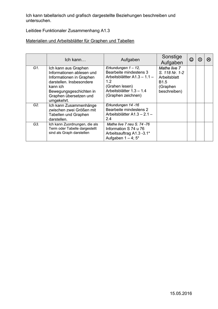 Funktionaler Zusammenhang A1.3