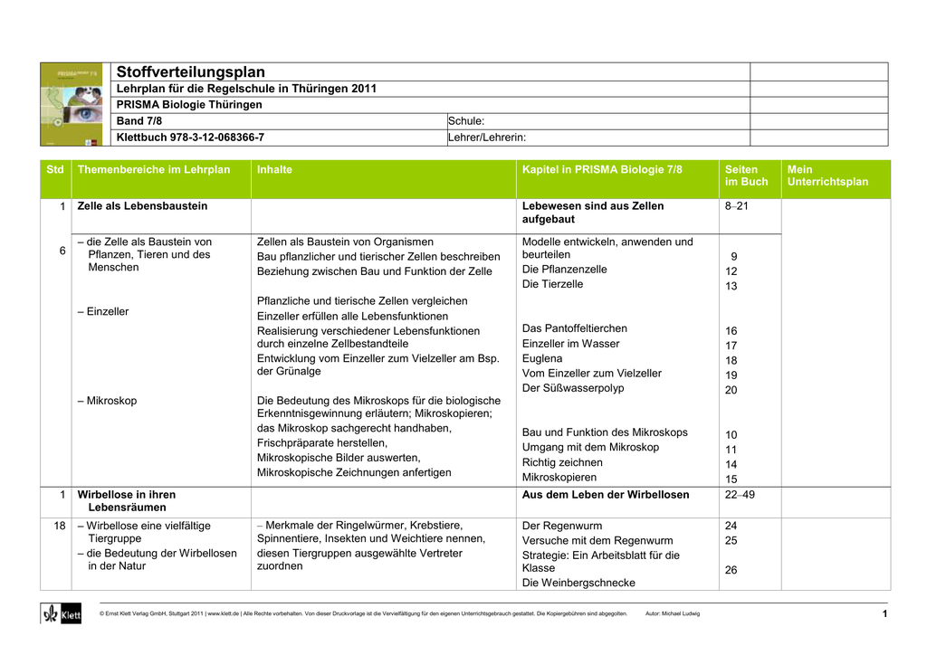 Stoffverteilungsplan PRISMA Biologie 7–8 Thüringen
