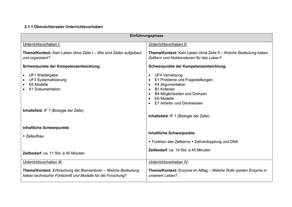 Übersicht der Einführungsphase im fiktiven schulinternen Lehrplan