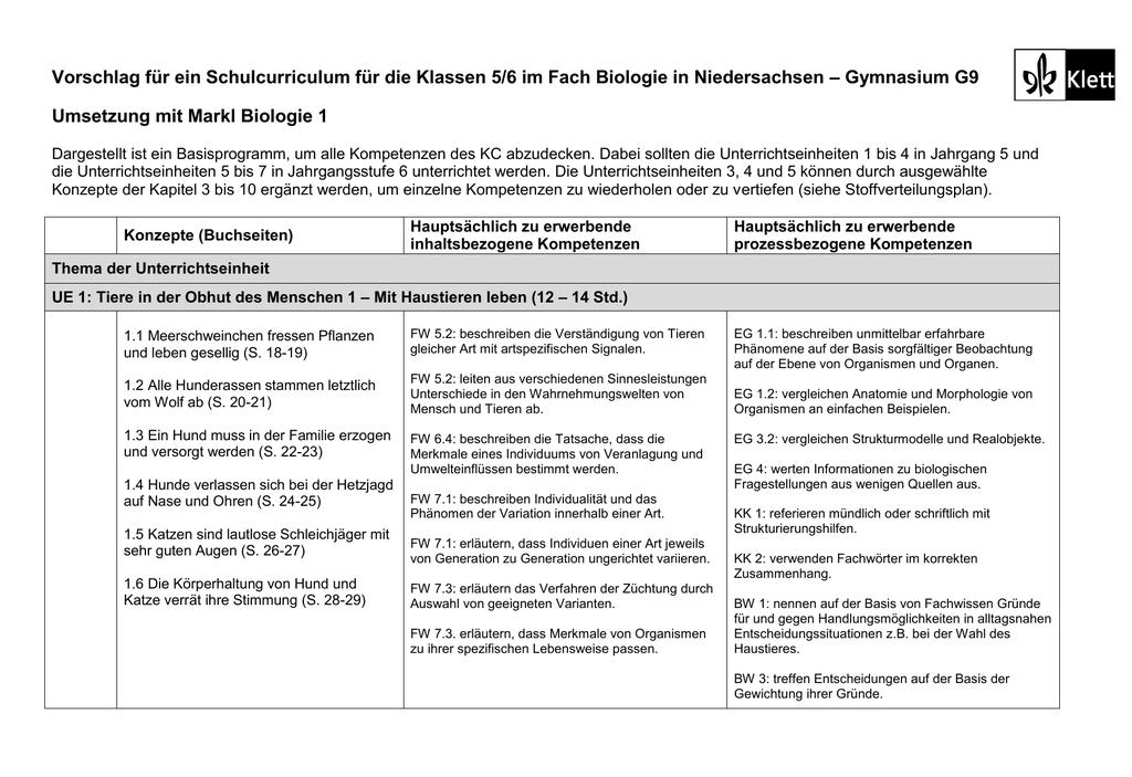 Schulcurriculum Markl Biologie 1 für Klassen 5/6
