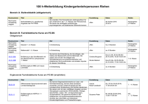 Kursliste Nachqualifikation Bettingen Riehen