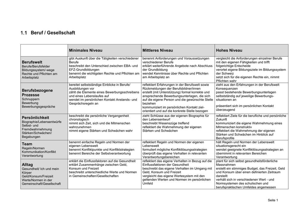 Kompetenzraster Lehrplan