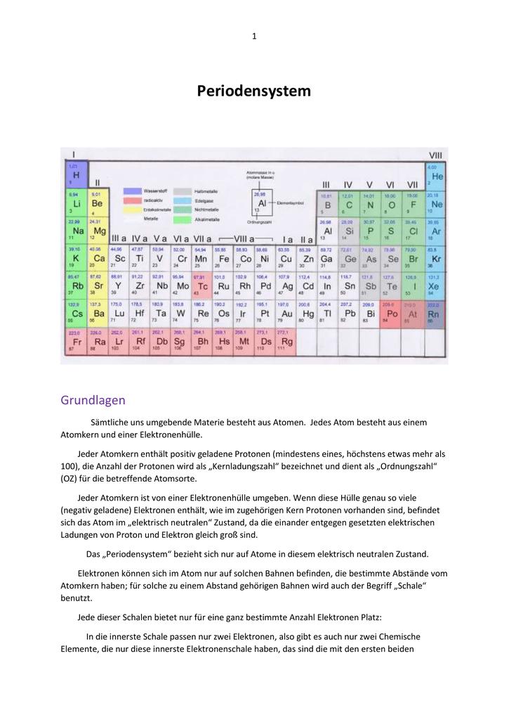 gold anzahl protonen