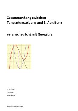 Zusammenhang zwischen Tangentensteigung und 1. Ableitung