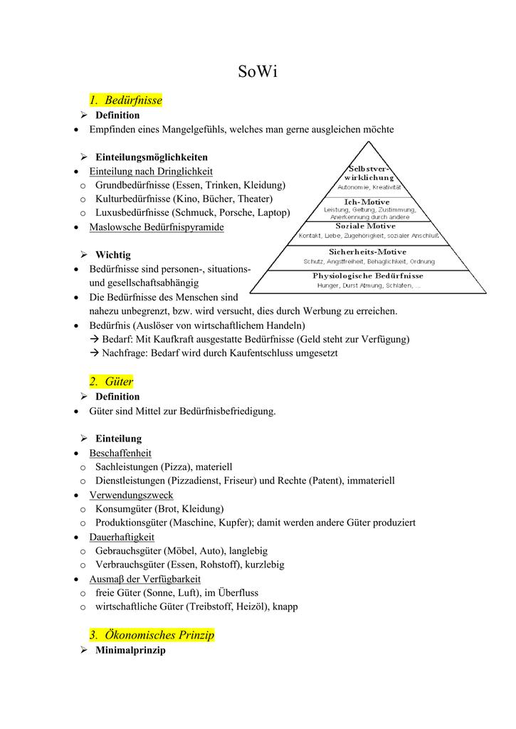 Unique Produktionsfaktoren Arbeitsblatt Collection - Mathe ...