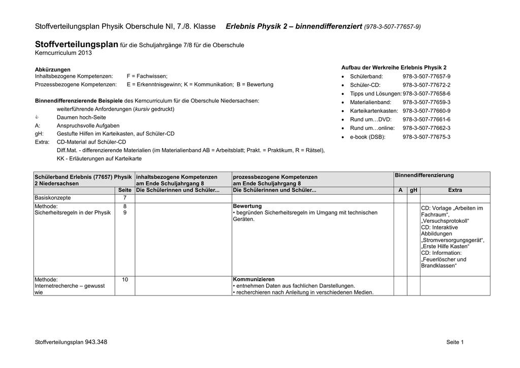 Stoffverteilungsplan - Schulbuchzentrum Online