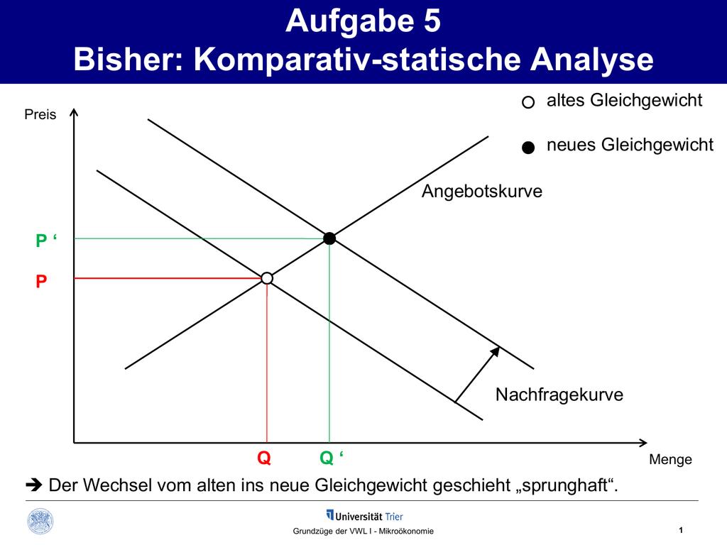 komparativ analyse at