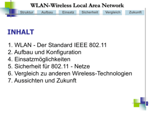 WLAN-Wireless Local Area Network