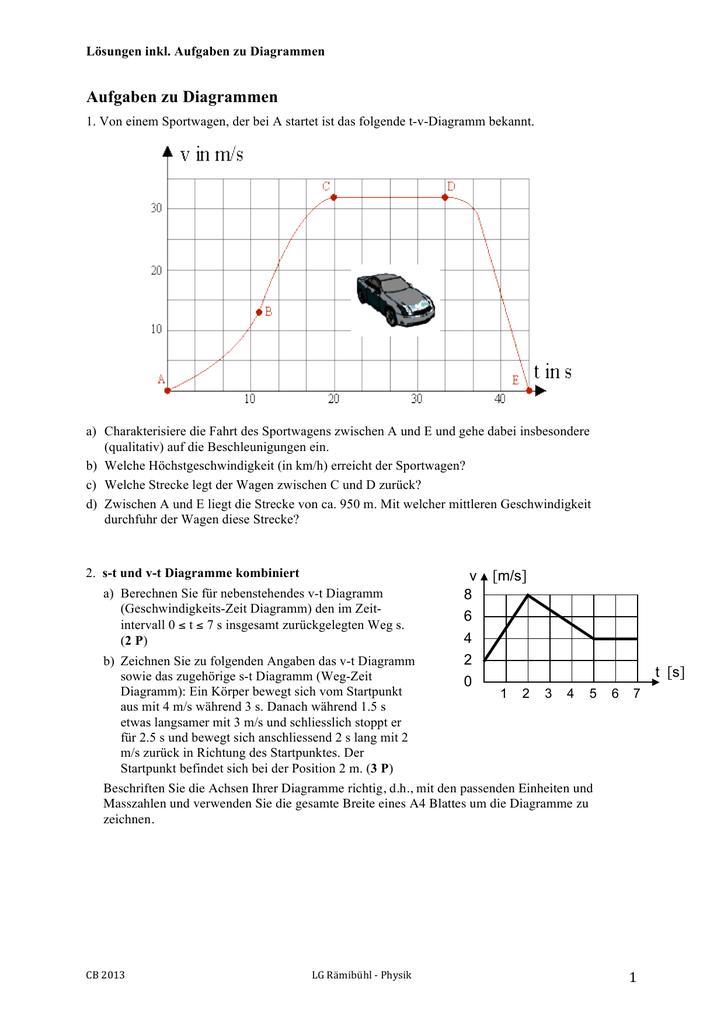 Lösungen: Aufgaben zu Diagrammen