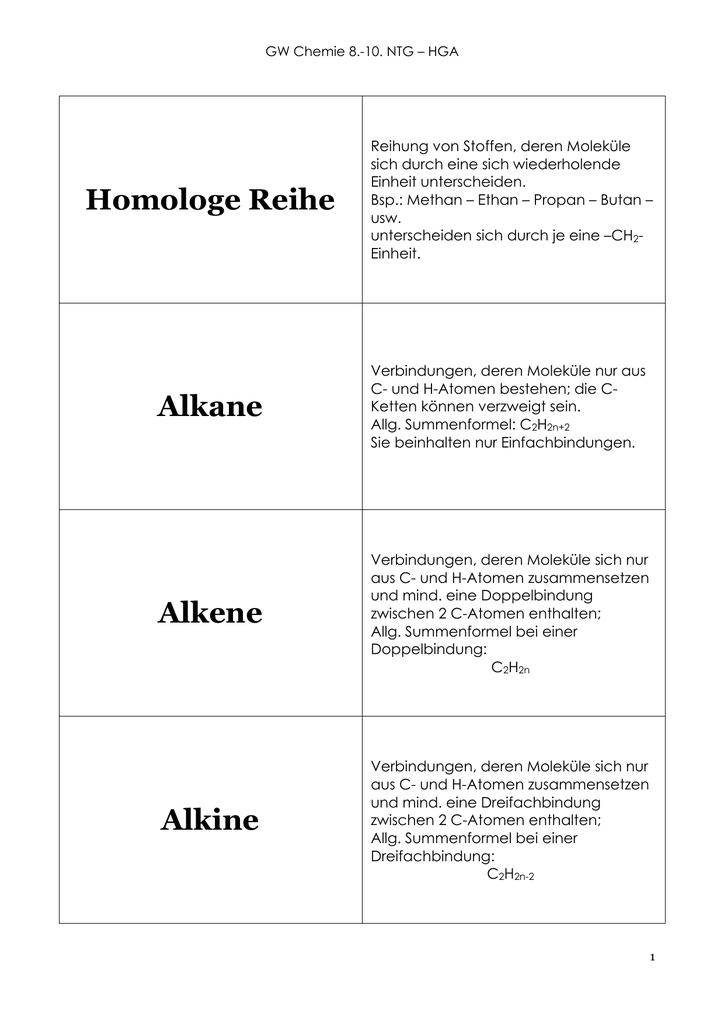 homologe reihe alkane
