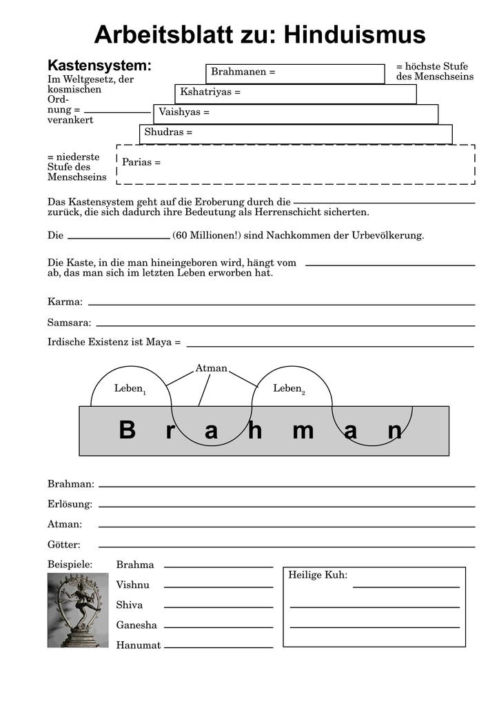 Berühmt Hinduism Arbeitsblätter Für Mittelschule Ideen ...
