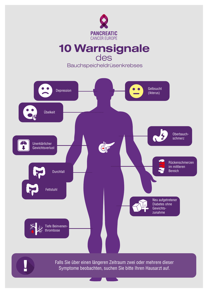10 Warnsignale Pancreatic Cancer Europe