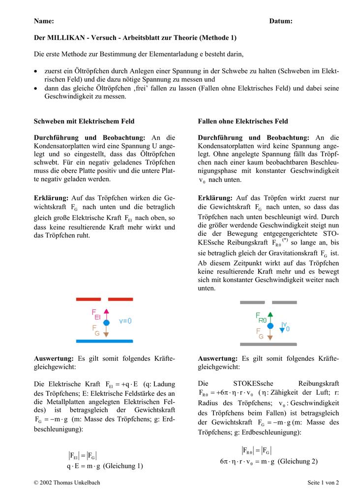 Der MILLIKAN - Versuch - Arbeitsblatt zur Theorie _Methode…