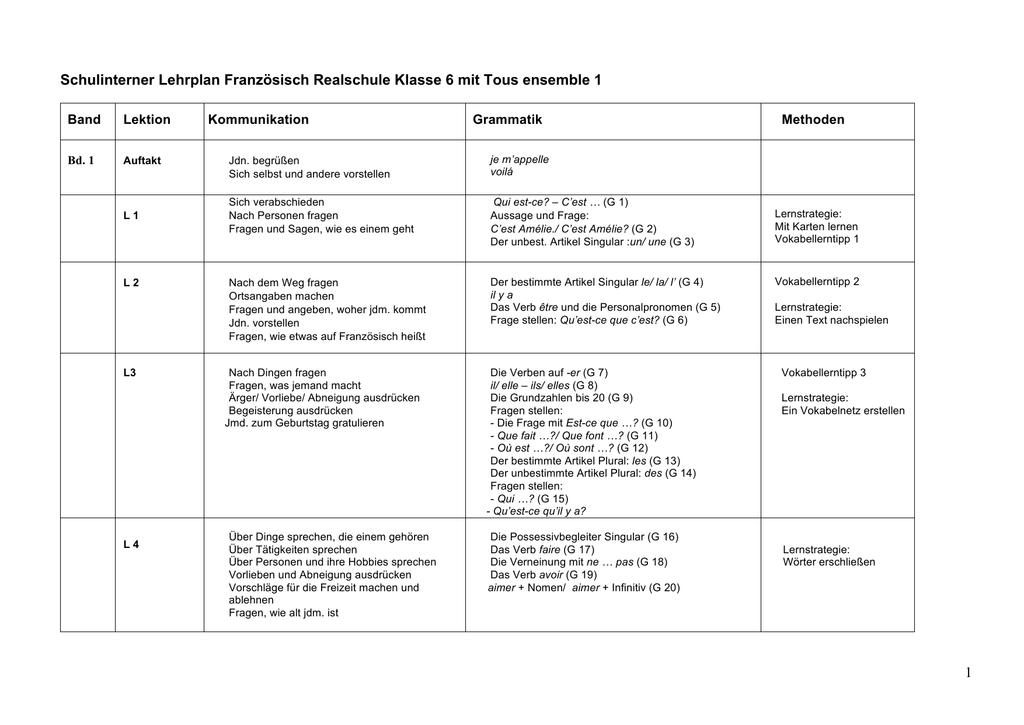 französisch personalpronomen klasse 6