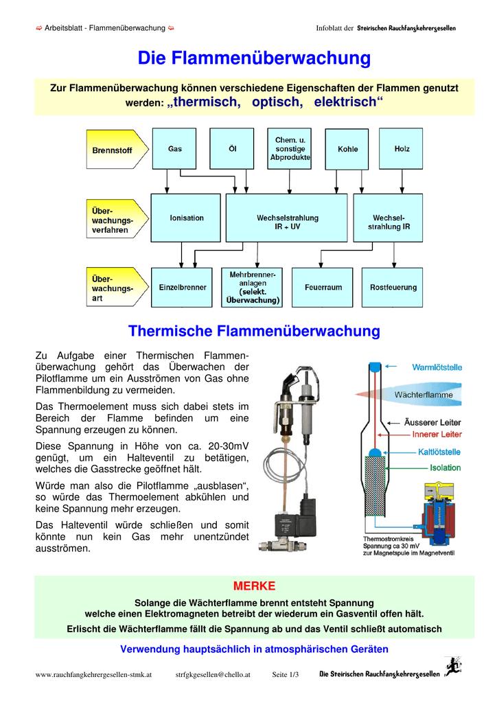 Ungewöhnlich 1040 Leitung 44 Arbeitsblatt Bilder - Super Lehrer ...