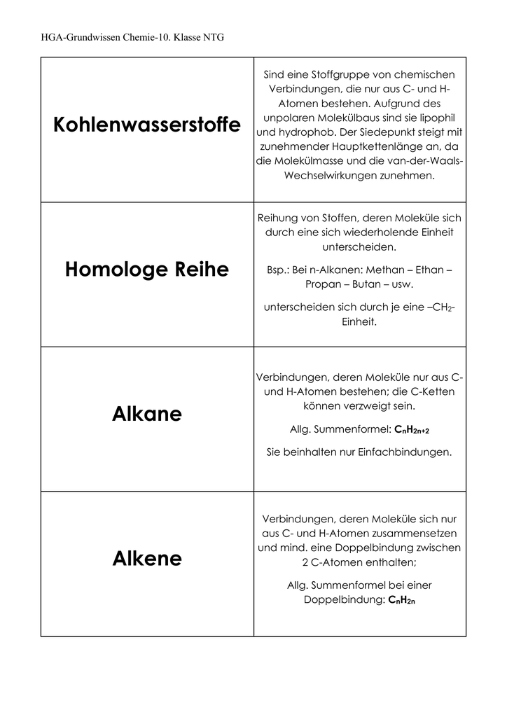 Kohlenwasserstoffe Homologe Reihe Alkane Alkene