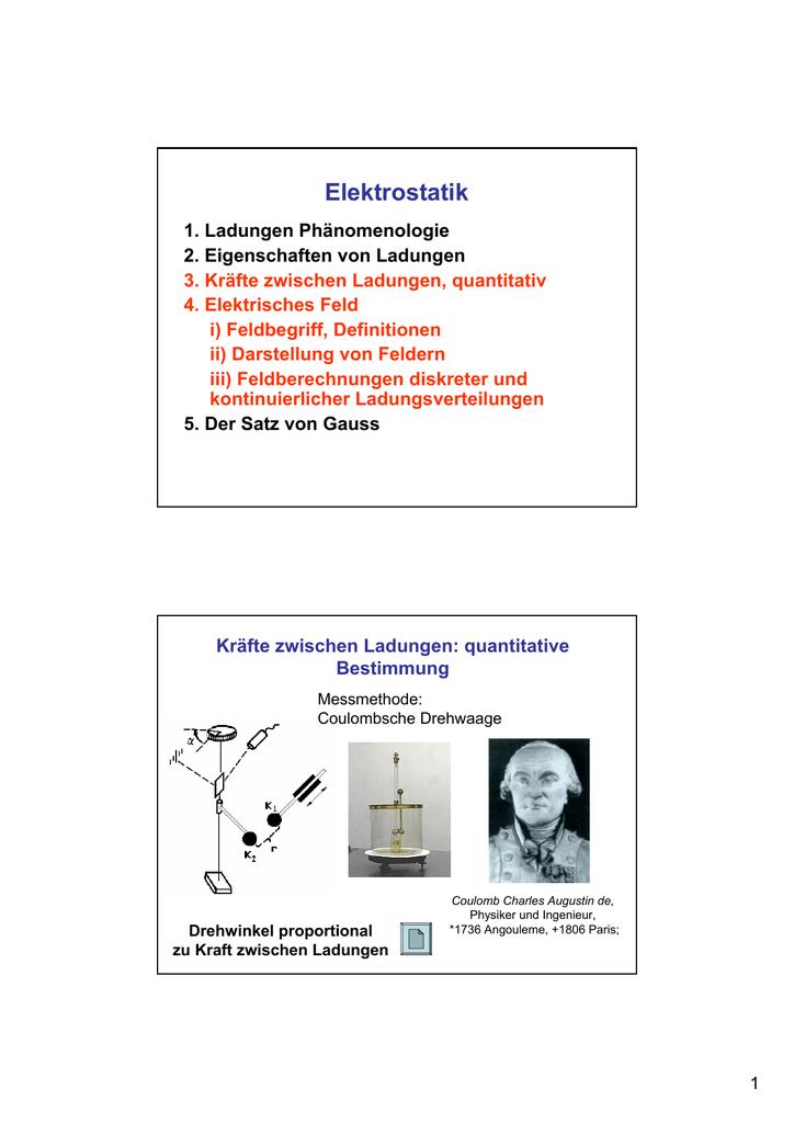 03 Coulombgesetz und Elektrisches Feld