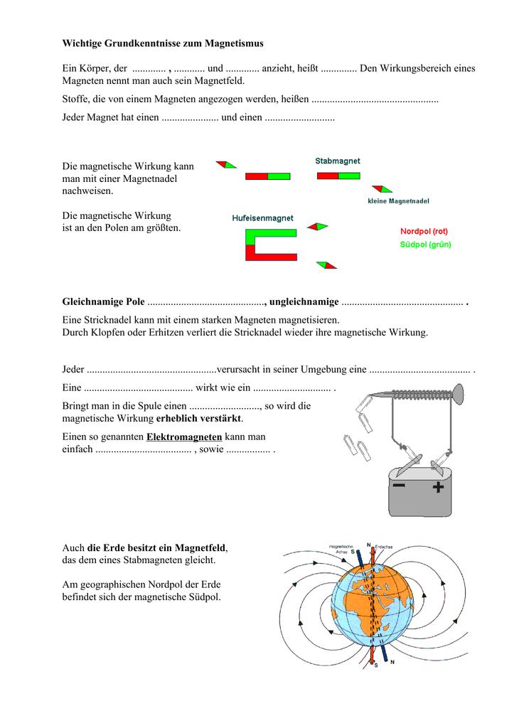 Stoffe die von magneten angezogen werden