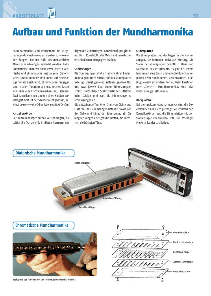Instrumente kompakt: Mundharmonika