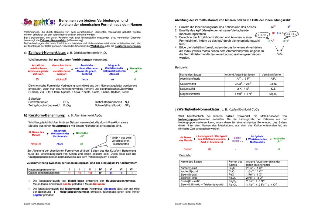 Benennung Und Formeln Binärer Verbindungen
